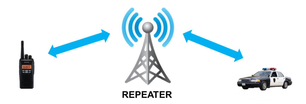 two-way-radio-repeater-explained
